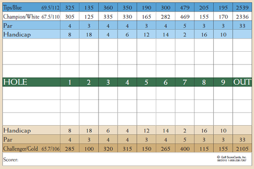 Hidden Lakes Golf Course Scorecard