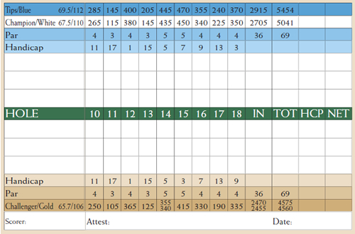 new smyrna beach golf scorecard